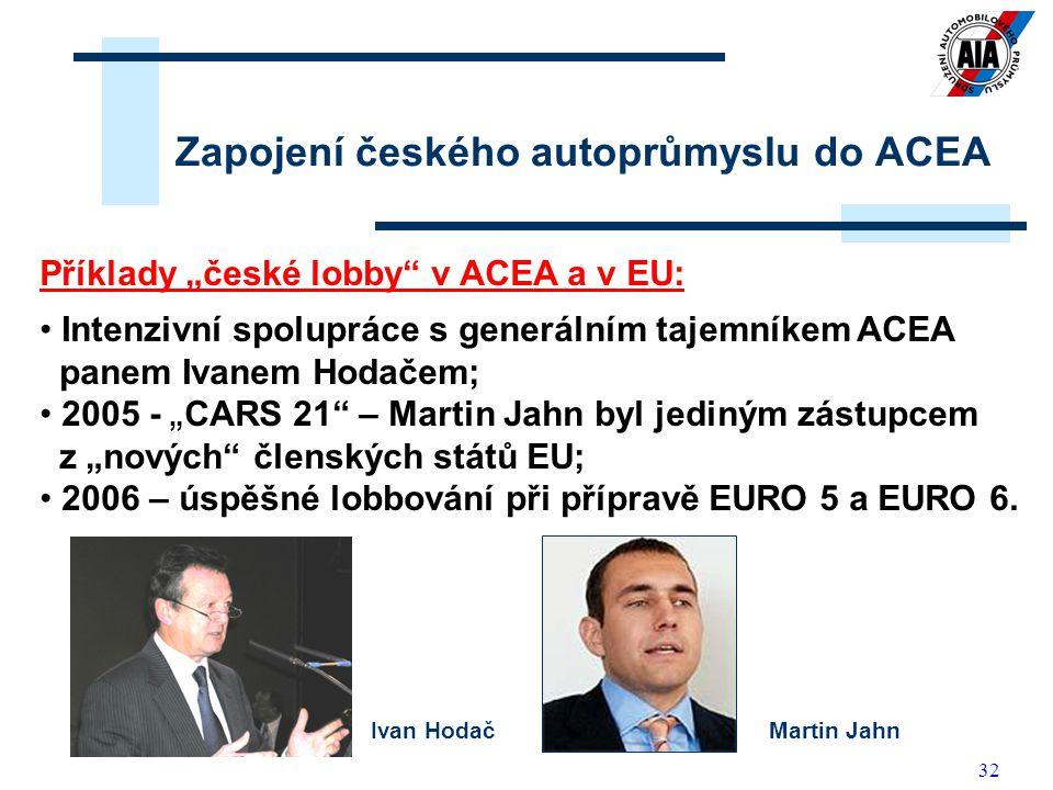 Zapojení českého autoprůmyslu do ACEA