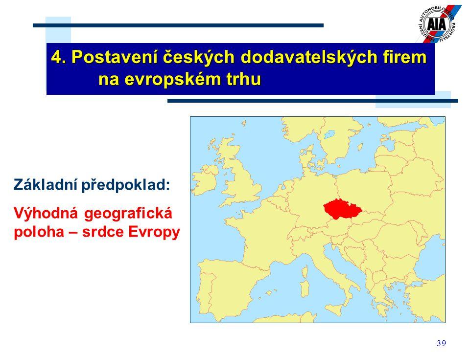 4. Postavení českých dodavatelských firem na evropském trhu