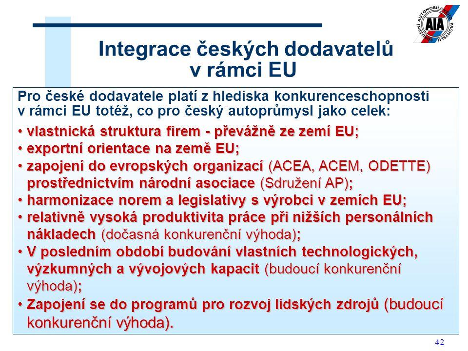 Integrace českých dodavatelů v rámci EU