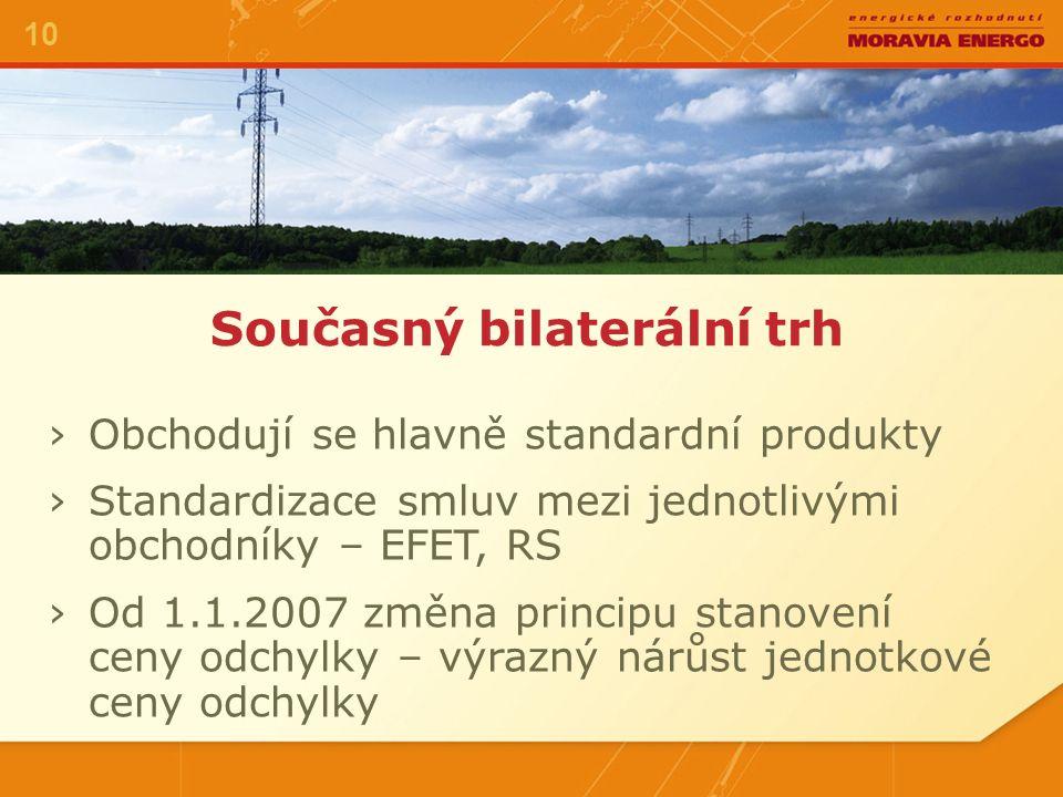 Zúčtovací cena odchylky - 2006