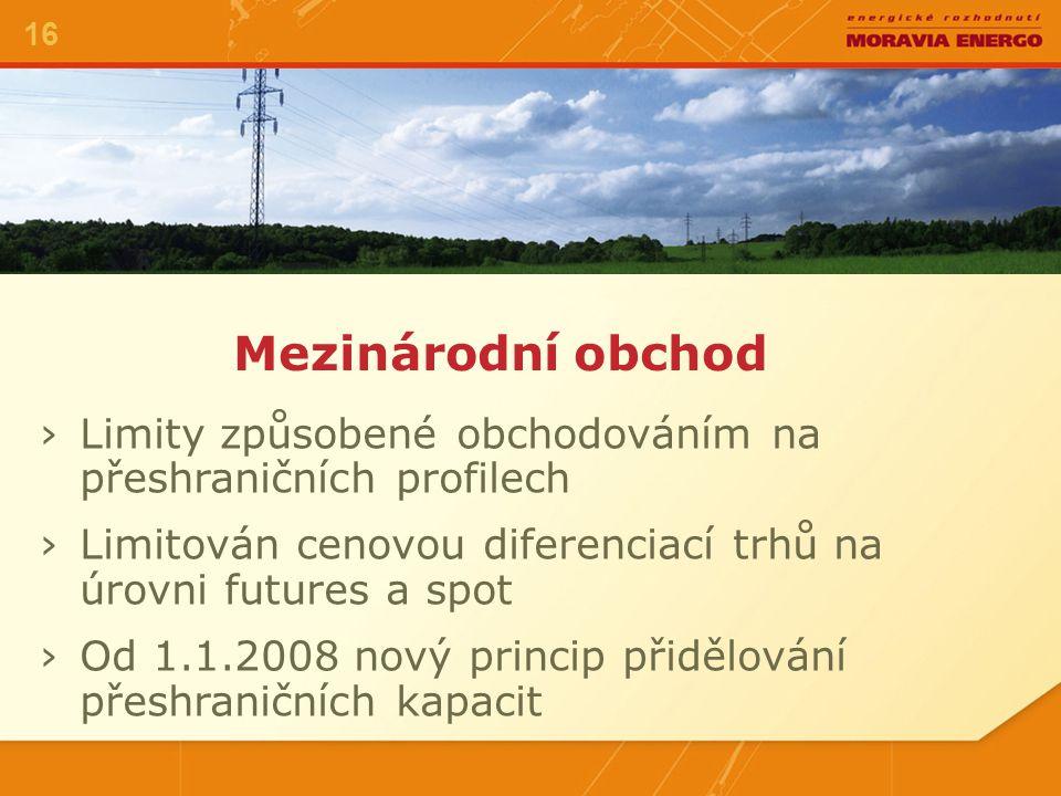 Zdroj: Operátor trhu s elektřinou