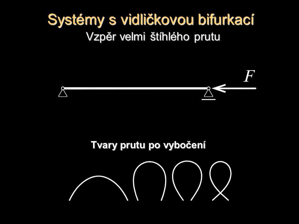 Systémy s vidličkovou bifurkací