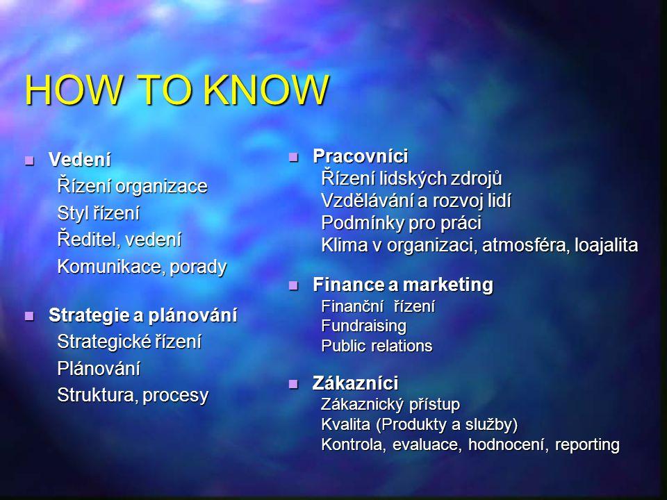 HOW TO KNOW Vedení Pracovníci Řízení organizace Řízení lidských zdrojů