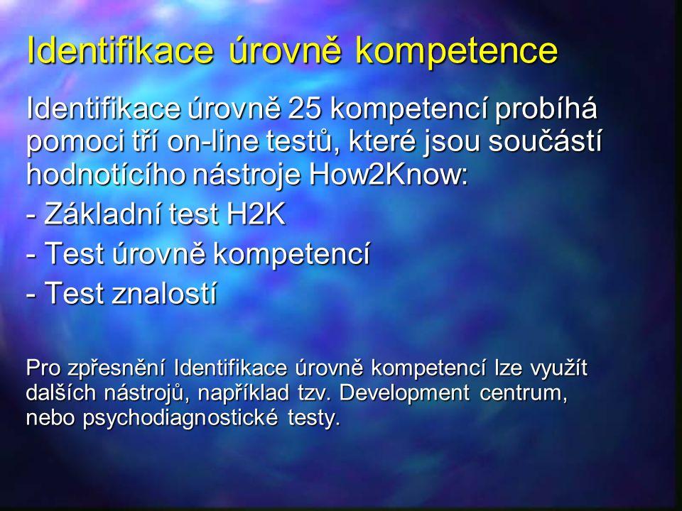 Identifikace úrovně kompetence