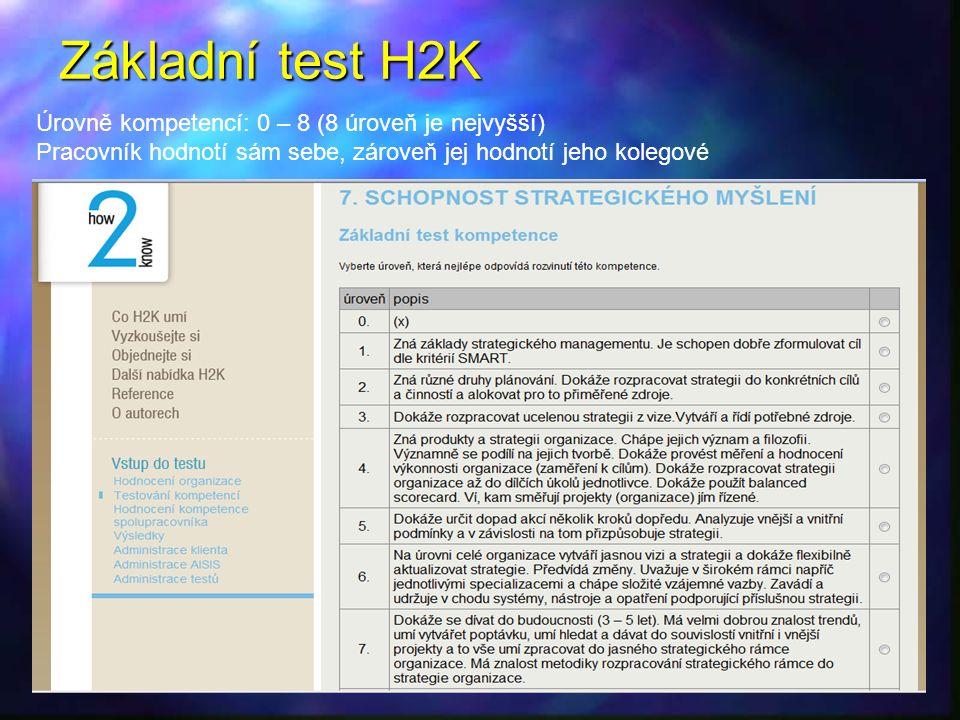 Základní test H2K Úrovně kompetencí: 0 – 8 (8 úroveň je nejvyšší)