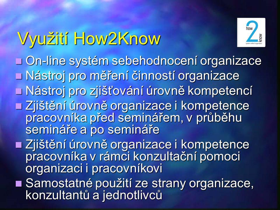 Využití How2Know On-line systém sebehodnocení organizace