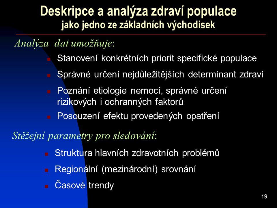 Deskripce a analýza zdraví populace jako jedno ze základních východisek