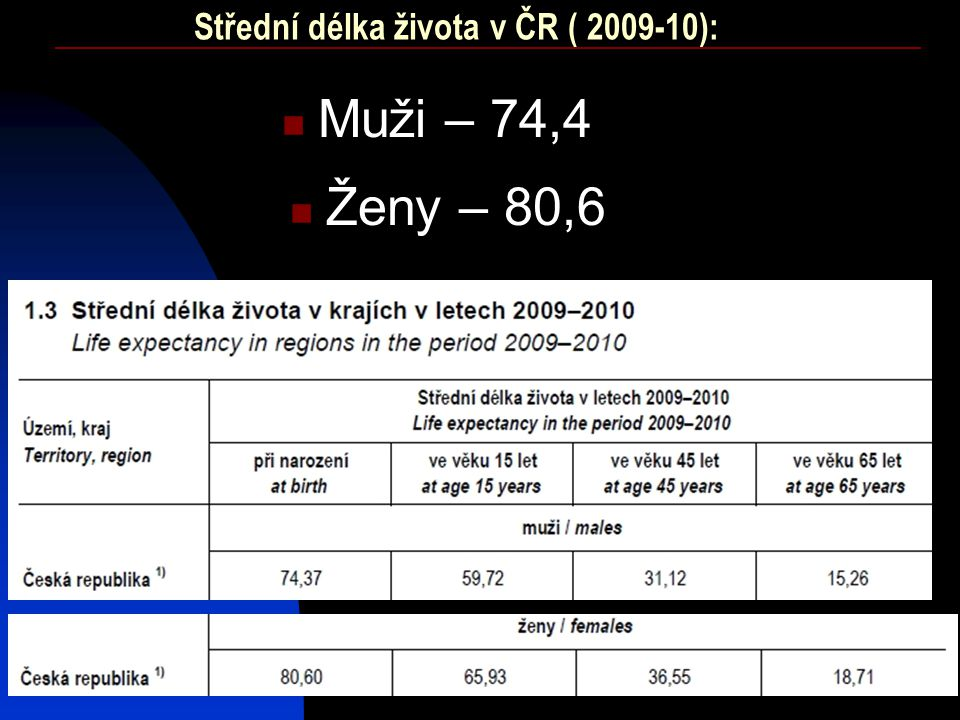 Střední délka života v ČR ( 2009-10):