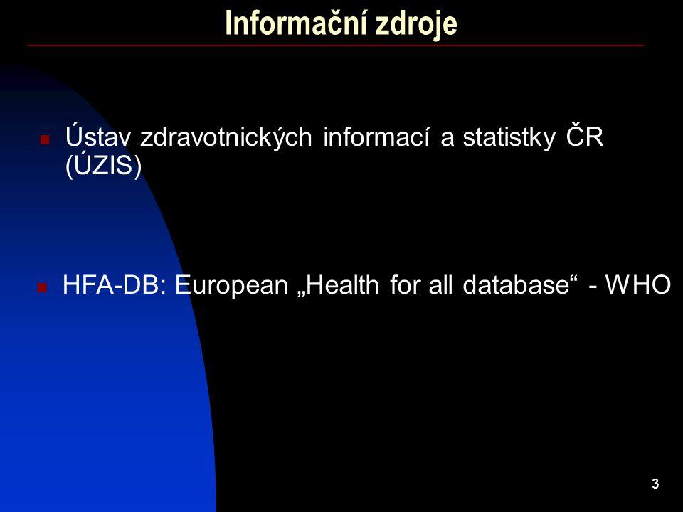 Informační zdroje Ústav zdravotnických informací a statistky ČR (ÚZIS)