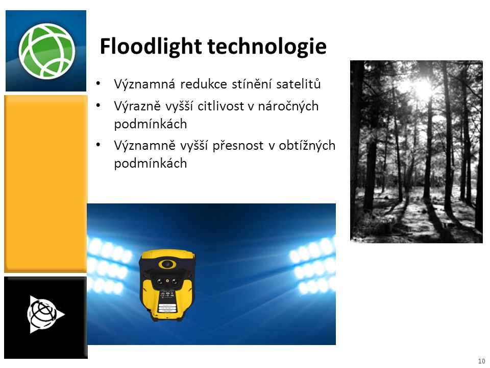 Floodlight technologie