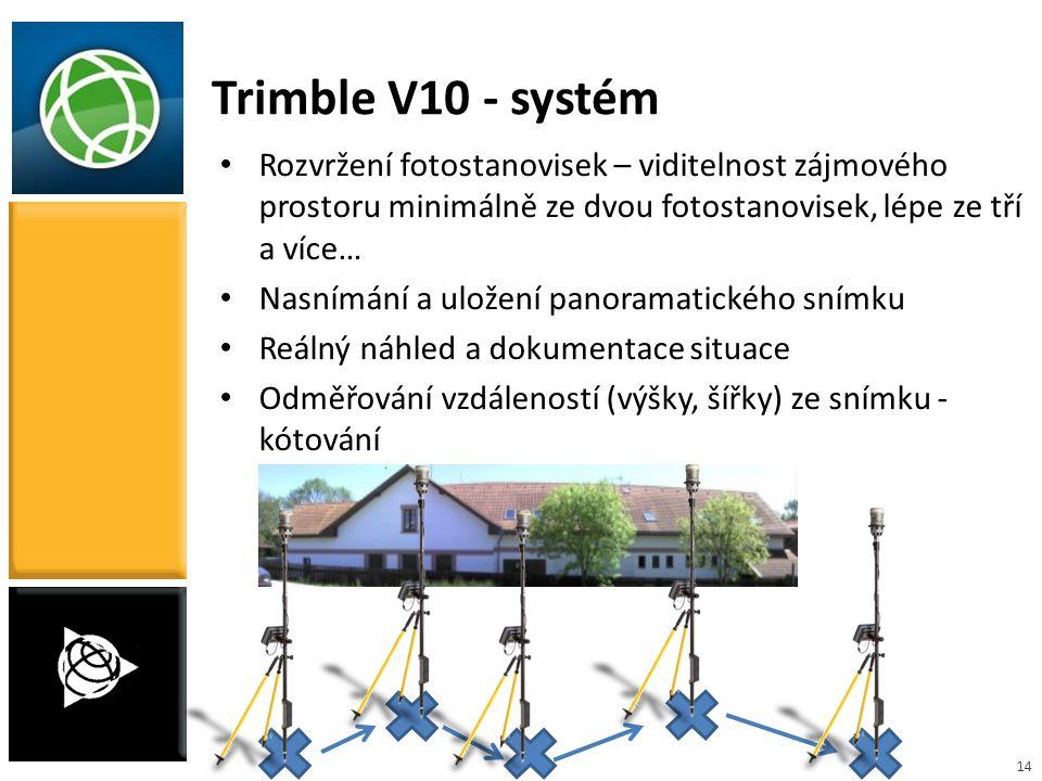 Trimble V10 - systém Postup je rychlé nasnímání v terénu a zpracování (odměřování, vynášení prvků) v kanceláři.