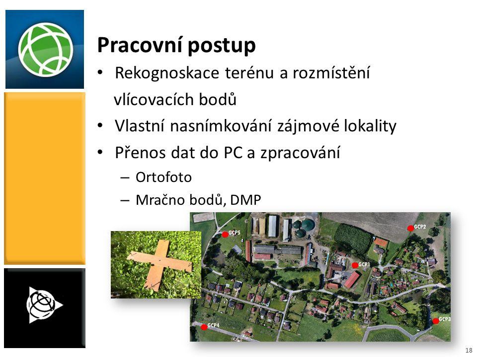 Pracovní postup Rekognoskace terénu a rozmístění vlícovacích bodů