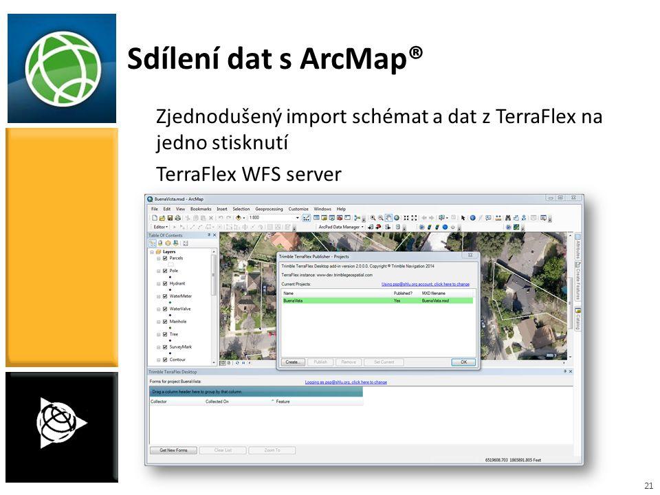 TerraFlex ArcMap Plug-In
