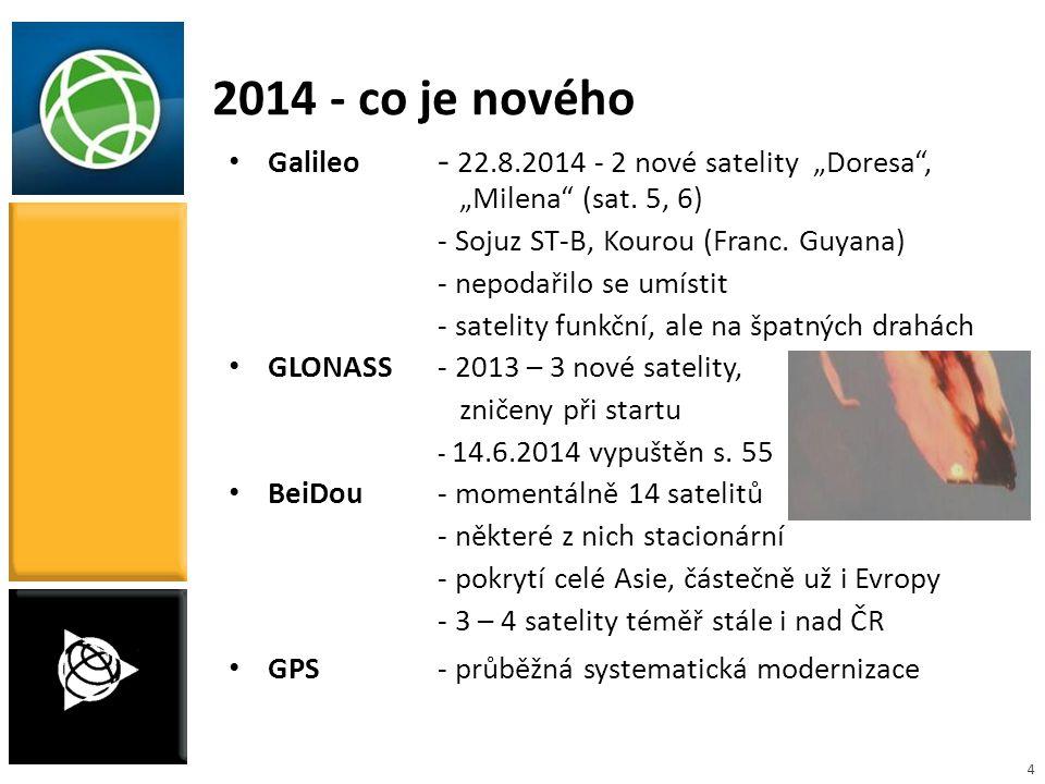 """2014 - co je nového Galileo - 22.8.2014 - 2 nové satelity """"Doresa , """"Milena (sat. 5, 6) - Sojuz ST-B, Kourou (Franc. Guyana)"""