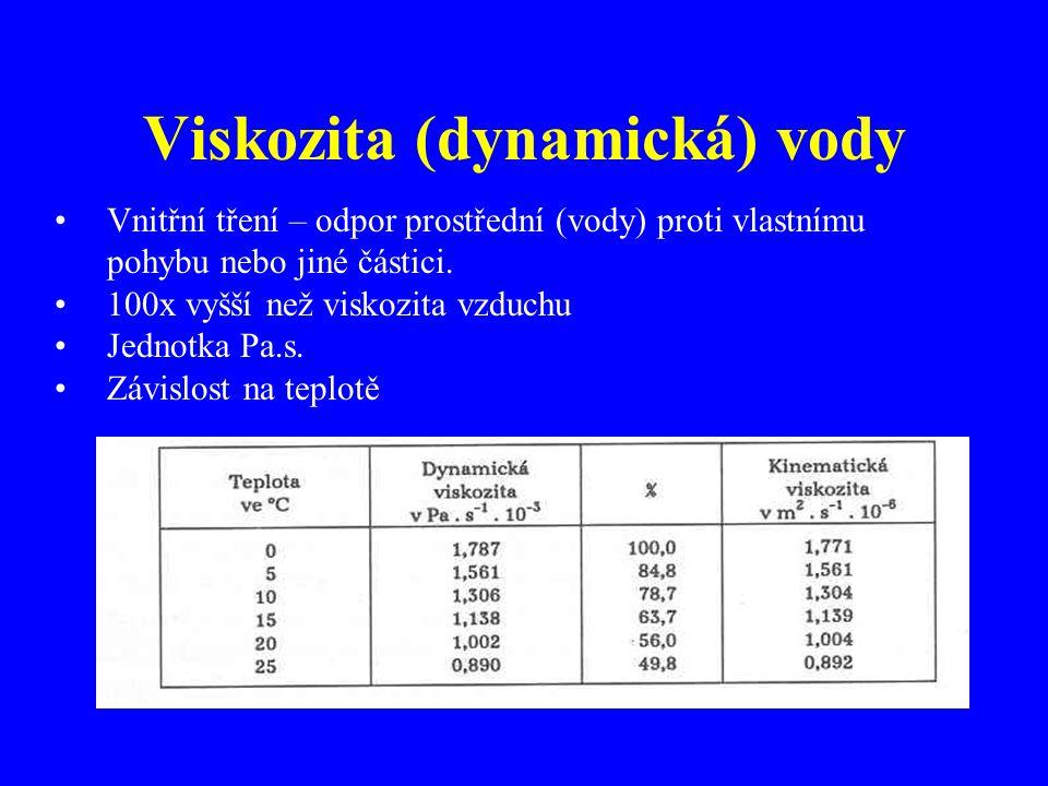 Viskozita (dynamická) vody
