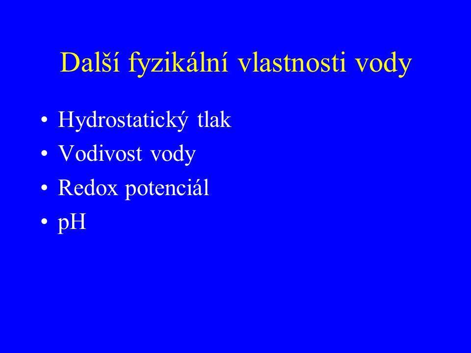 Další fyzikální vlastnosti vody
