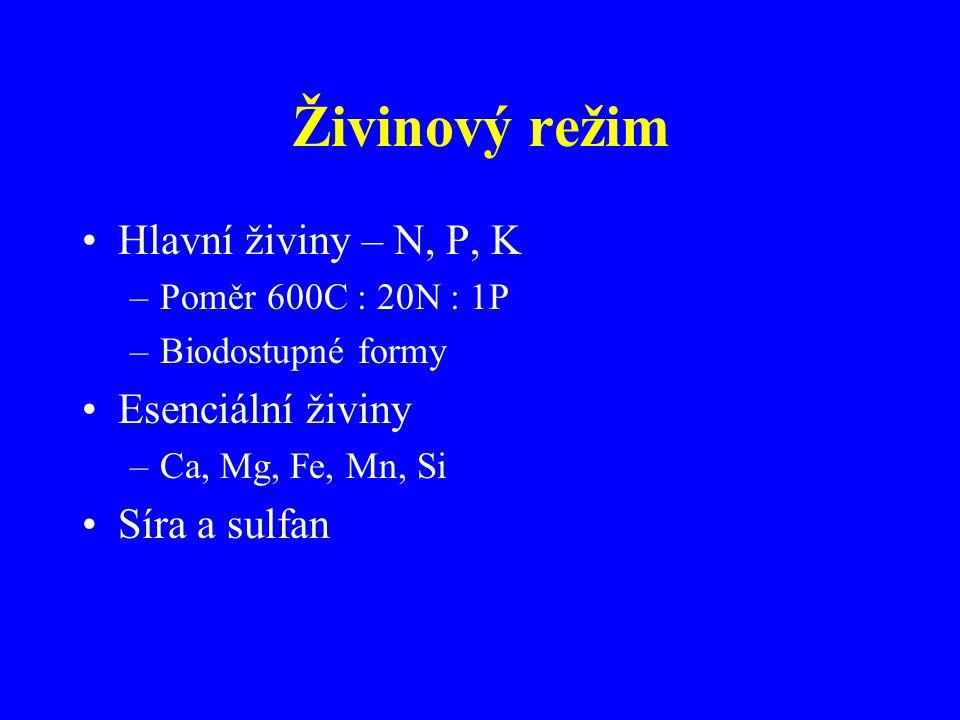 Živinový režim Hlavní živiny – N, P, K Esenciální živiny Síra a sulfan