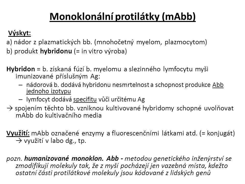 Monoklonální protilátky (mAbb)