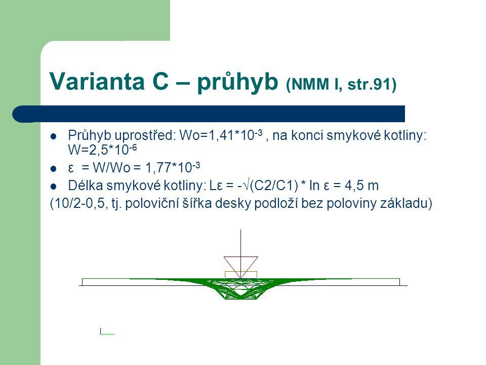 Varianta C – průhyb (NMM I, str.91)