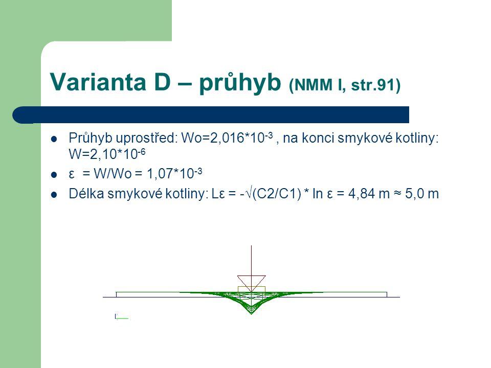 Varianta D – průhyb (NMM I, str.91)
