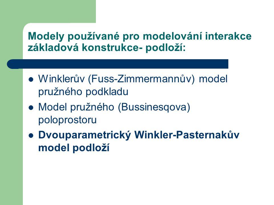 Modely používané pro modelování interakce základová konstrukce- podloží:
