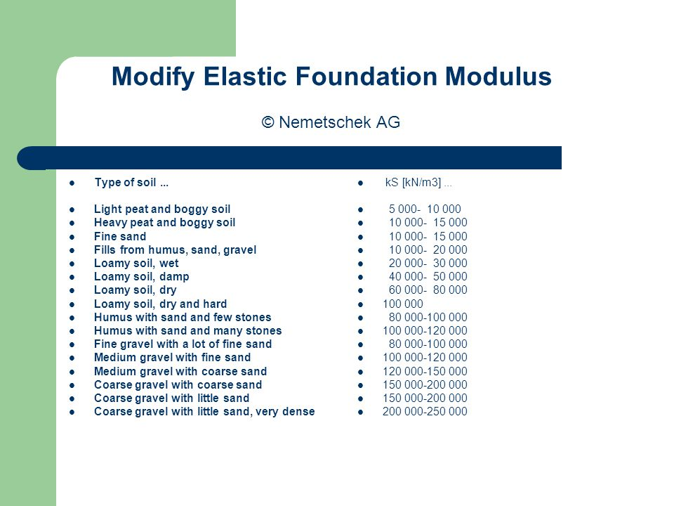 Modify Elastic Foundation Modulus