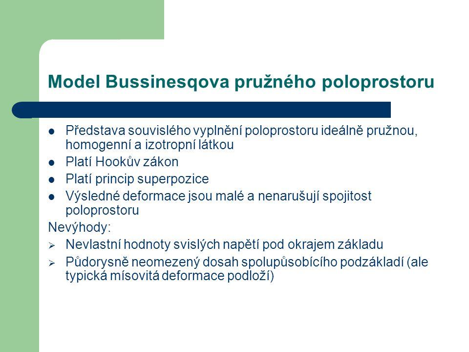 Model Bussinesqova pružného poloprostoru