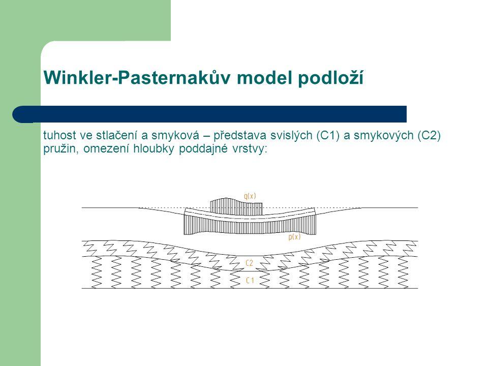 Winkler-Pasternakův model podloží tuhost ve stlačení a smyková – představa svislých (C1) a smykových (C2) pružin, omezení hloubky poddajné vrstvy: