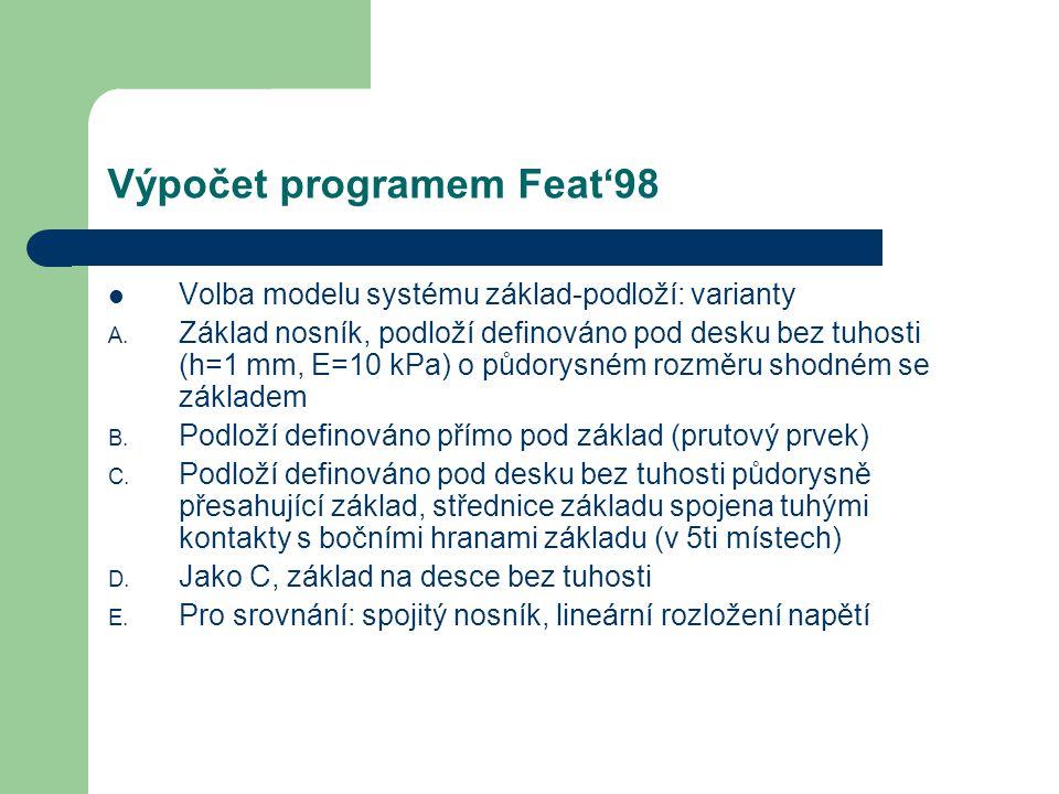 Výpočet programem Feat'98