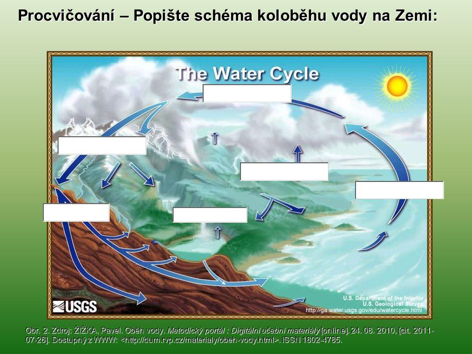 Procvičování – Popište schéma koloběhu vody na Zemi: