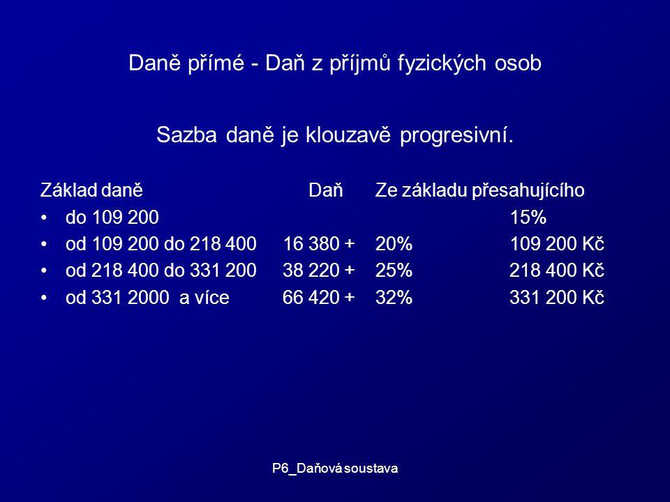 Daně přímé - Daň z příjmů fyzických osob