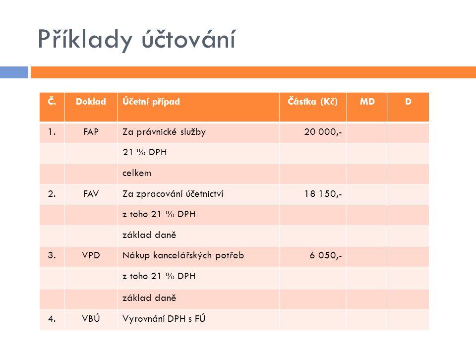 Příklady účtování Č. Doklad Účetní případ Částka (Kč) MD D 1. FAP