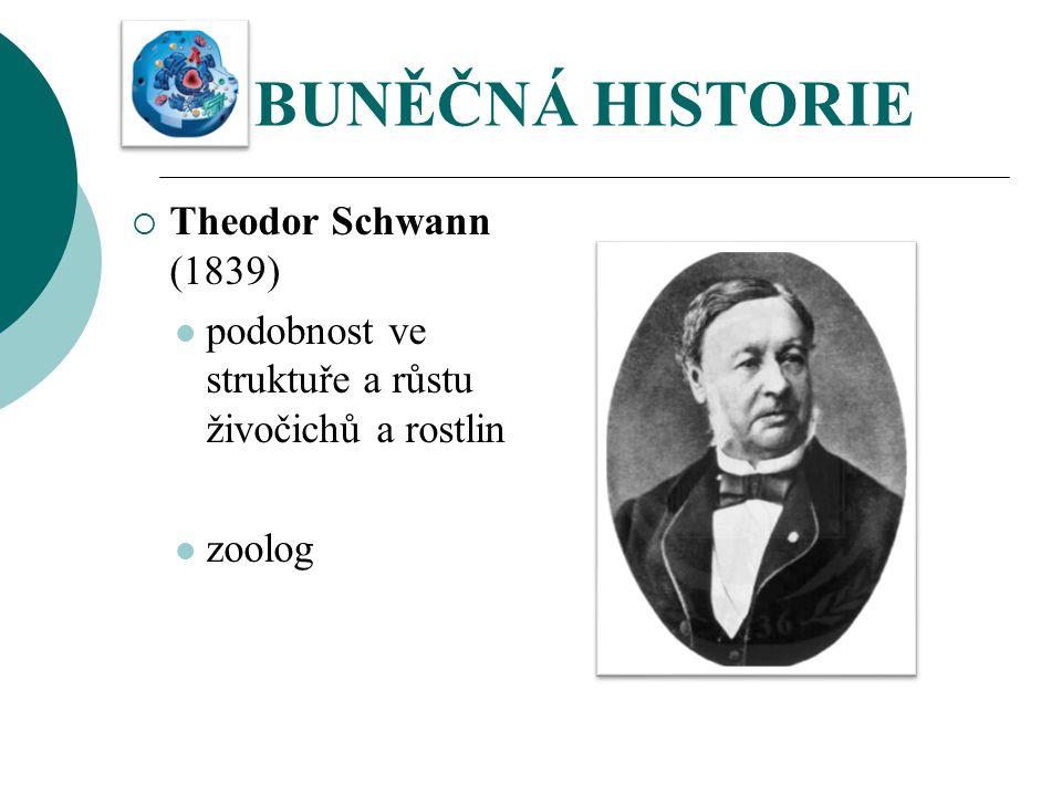 BUNĚČNÁ HISTORIE Theodor Schwann (1839)