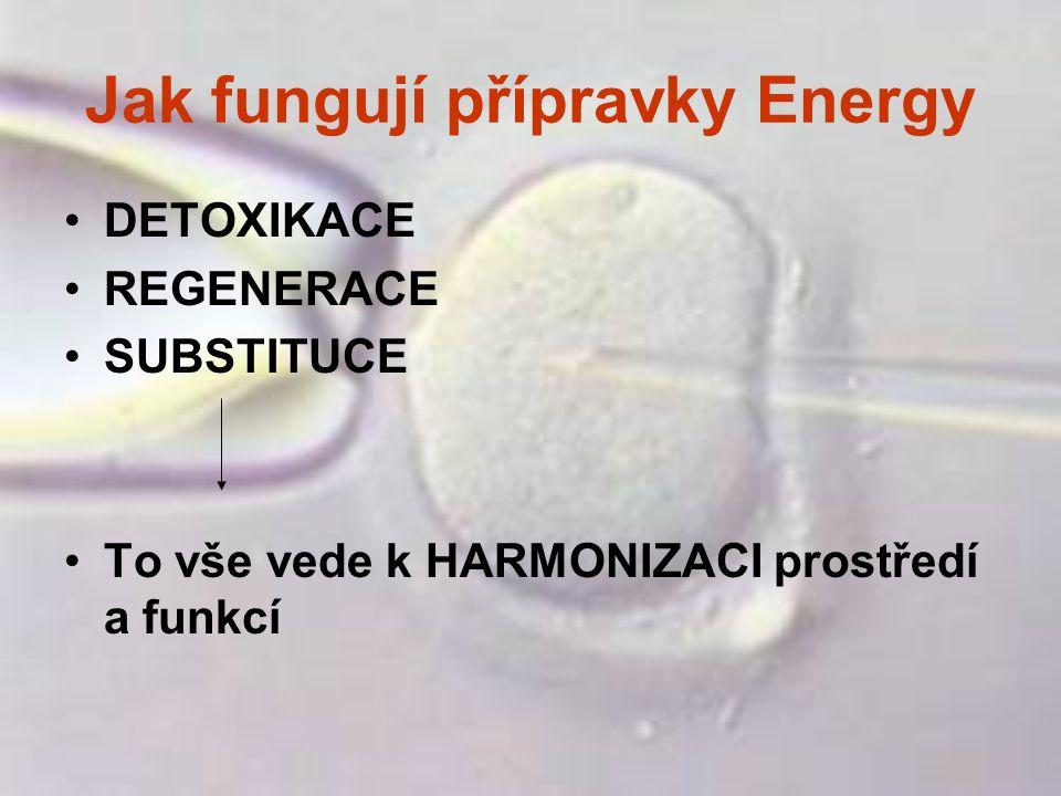 Jak fungují přípravky Energy