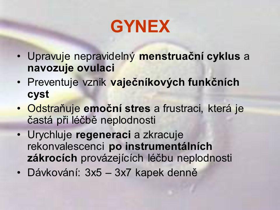 GYNEX Upravuje nepravidelný menstruační cyklus a navozuje ovulaci