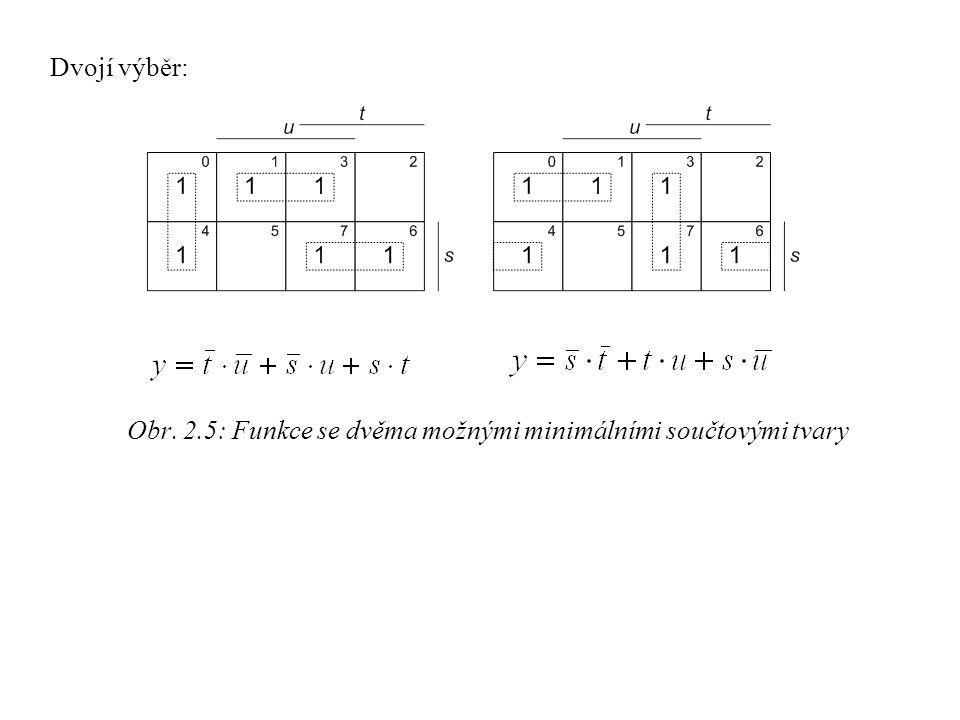 Obr. 2.5: Funkce se dvěma možnými minimálními součtovými tvary