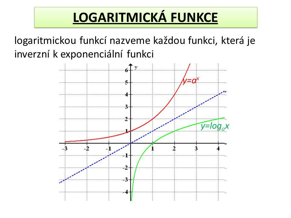 LOGARITMICKÁ FUNKCE logaritmickou funkcí nazveme každou funkci, která je inverzní k exponenciální funkci.