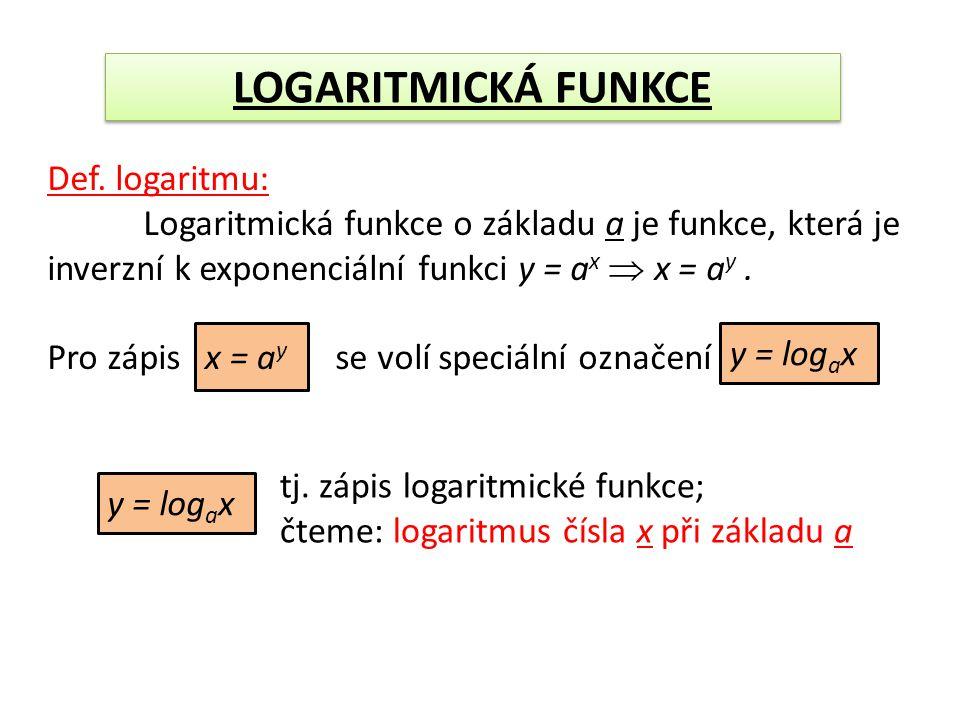 LOGARITMICKÁ FUNKCE Def. logaritmu: