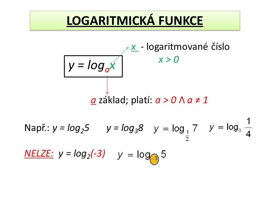 LOGARITMICKÁ FUNKCE y = logax x - logaritmované číslo x > 0