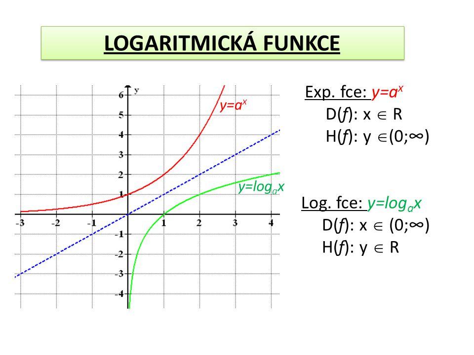 LOGARITMICKÁ FUNKCE Exp. fce: y=ax D(f): x  R H(f): y (0;∞)