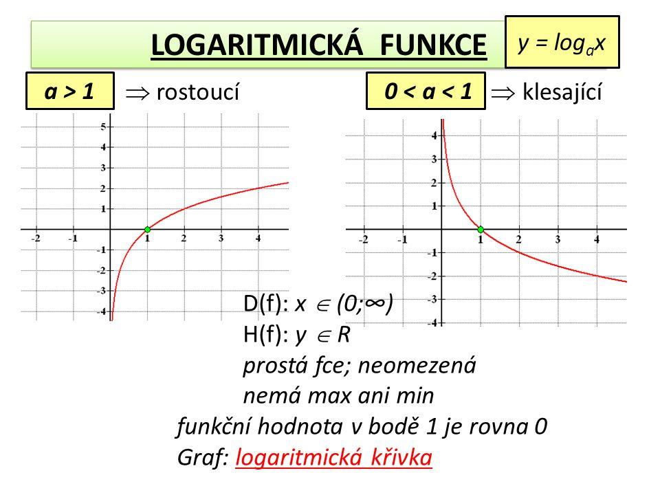 LOGARITMICKÁ FUNKCE y = logax a > 1  rostoucí 0 < a < 1