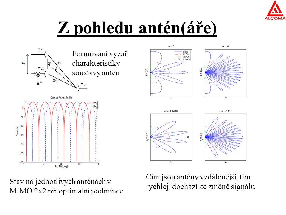 Z pohledu antén(áře) Formování vyzař. charakteristiky soustavy antén