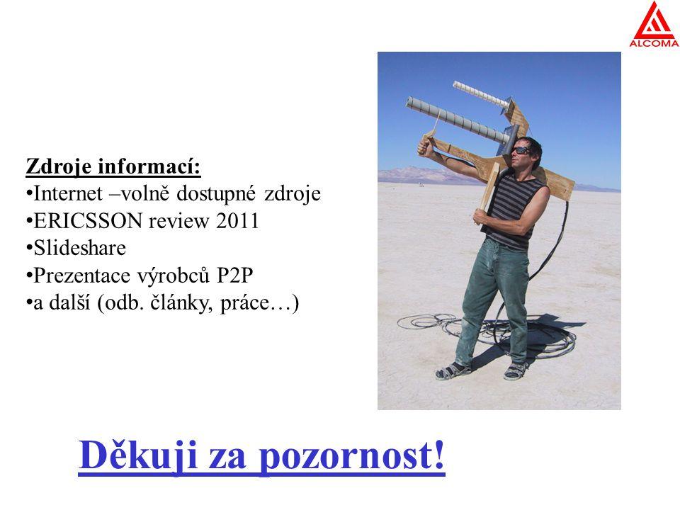 Děkuji za pozornost! Zdroje informací: Internet –volně dostupné zdroje