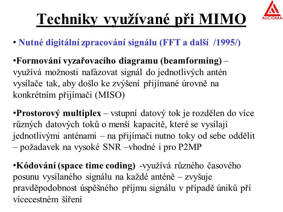 Techniky využívané při MIMO