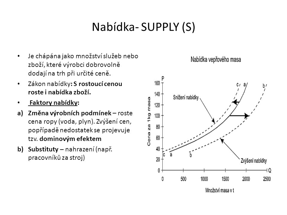 Nabídka- SUPPLY (S) Je chápána jako množství služeb nebo zboží, které výrobci dobrovolně dodají na trh při určité ceně.