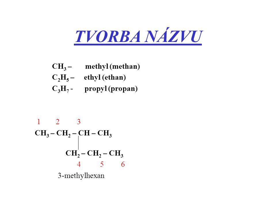 TVORBA NÁZVU CH3 – methyl (methan) C2H5 – ethyl (ethan)