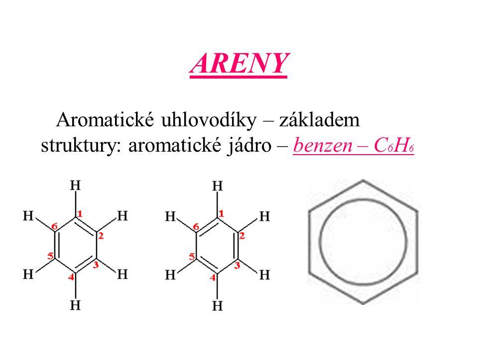 ARENY Aromatické uhlovodíky – základem struktury: aromatické jádro – benzen – C6H6