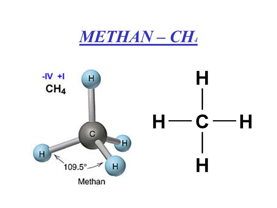 METHAN – CH4