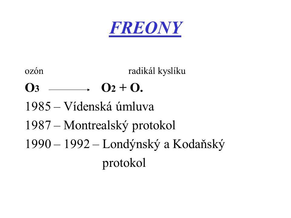 FREONY O3 O2 + O. 1985 – Vídenská úmluva 1987 – Montrealský protokol