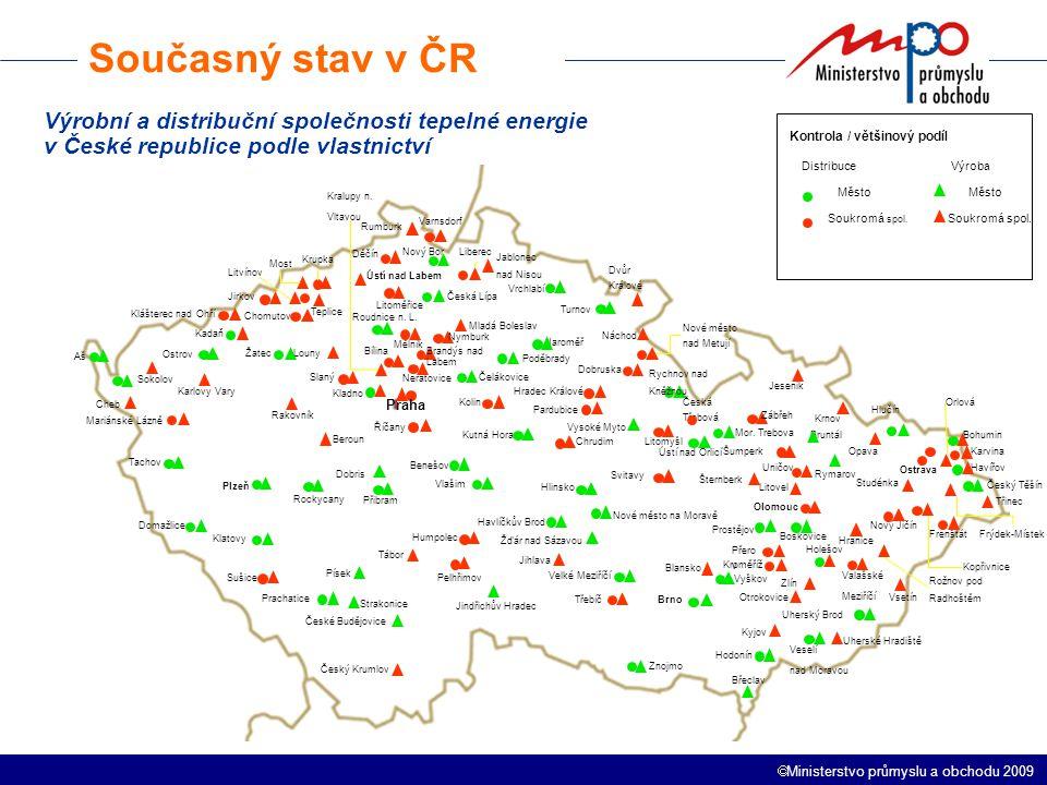 Současný stav v ČR Výrobní a distribuční společnosti tepelné energie v České republice podle vlastnictví.